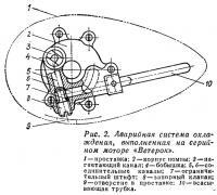 Рис. 2. Аварийная система охлаждения на моторе «Ветерок»