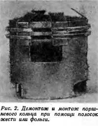 Рис. 2. Демонтаж и монтаж поршневого кольца