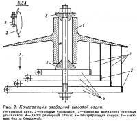 Рис. 2. Конструкция разборной шаговой горки