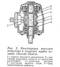 Рис. 2. Конструкция верхнего редуктора и конусной муфты колонки «Вольво Пента»