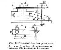 Рис. 2. Ограничитель поворота тяги