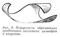 Рис. 2. Поверхность, образованная комбинацией нескольких цилиндров с конусами