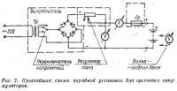 Рис. 2. Простейшая схема зарядной установки для щелочных аккумуляторов