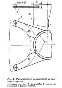 Рис. 2. Расположение кронштейнов на статоре стартера