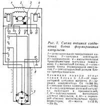 Рис. 2. Схема внешних соединений блока формирования импульсов