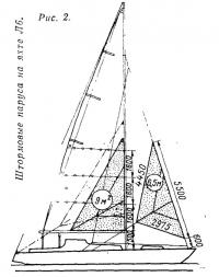 Рис. 2. Штормовые паруса на яхте Л6