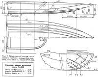 Рис. 2. Теоретический чертеж мотолодки