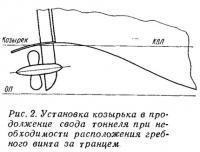 Рис. 2. Установка козырька в продолжение свода тоннеля