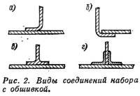 Рис. 2. Виды соединений набора с обшивкой