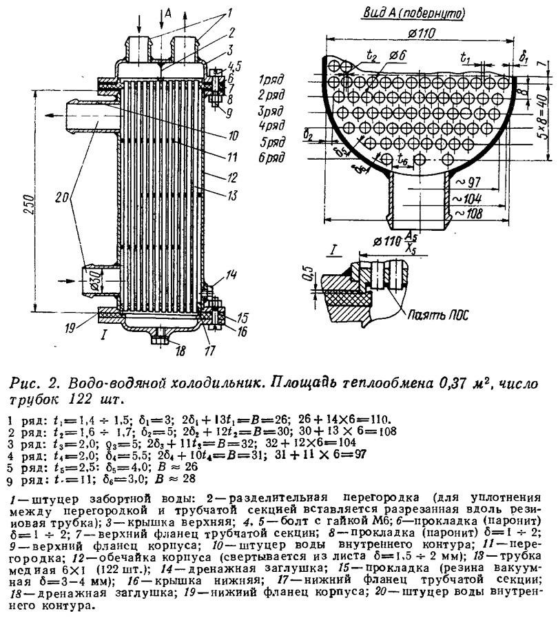 Водомасляный теплообменник для катера Кожухотрубный испаритель WTK TFE 1080 Гатчина