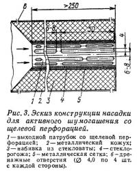 Рис. 3. Эскиз конструкции насадки для шумогашения со щелевой перфорацией