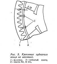 Рис. 3. Крепление зубчатого венца на маховике