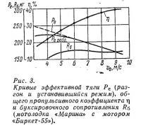 Рис. 3. Кривые эффективной тяги