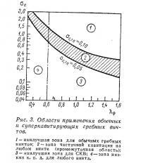 Рис. 3. Области применения обычных и суперкавитирующих гребных винтов