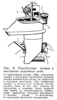Рис. 3. Определение зазора в шестернях переднего хода