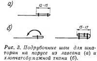 Рис. 3. Подрубочные швы для шкаторин на парусе из лавсана