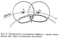 Рис. 3. Поверхности положения и линии положения при двух измерениях дальности