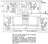 Рис. 3. Схема импульсной отмашки из готовых деталей