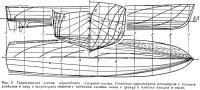 Рис. 3. Теоретический чертеж мореходного стального катера