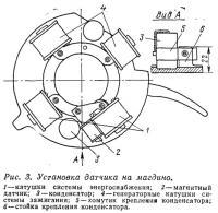 Рис. 3. Установка датчика на магдино