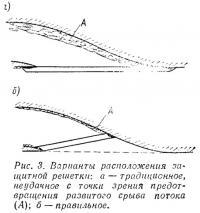 Рис. 3. Варианты расположения защитной решетки