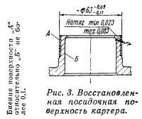 Рис. 3. Восстановленная посадочная поверхность картера