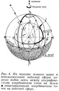 Рис. 4. Чертеж земного шара