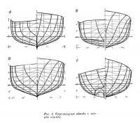 Рис. 4. Круглоскулые обводы с острой кормой