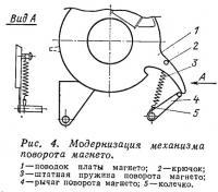Рис. 4. Модернизация механизма поворота магнето