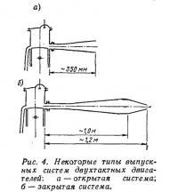 Рис. 4. Некоторые типы выпускных систем двухтактных двигателей