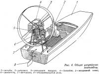 Рис. 4. Общее устройство мотолодки