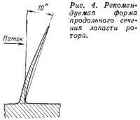 Рис. 4. Рекомендуемая форма продольного сечения лопасти ротора