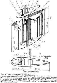 Рис. 4. Руль забортный холодильник