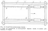 Рис. 4. Стенд для испытания ткани