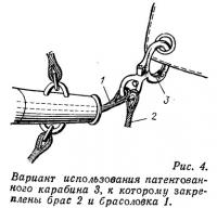 Рис. 4. Вариант использования патентованного карабина