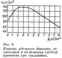 Рис. 4. Влияние удельного давления запрессовки