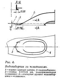 Рис. 4. Водозаборник со «сливником»
