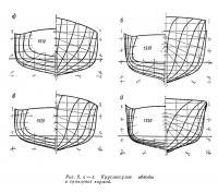 Рис. 5, а—г. Круглоскулые обводы с транцевой кормой