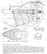 Рис. 5. Движитель мотор-весла