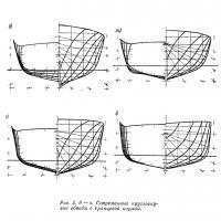 Рис. 5, д—з. Современные круглоскулые обводы с транцевой кормой