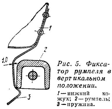 Рис. 5. Фиксатор румпеля в вертикальном положении