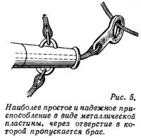 Рис. 5. Наиболее простое и надежное приспособление в виде металлической пластины