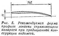 Рис. 5. Рекомендуемая форма профиля лопатки спрямляющего аппарата