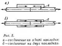 Рис. 5. Сединение на одной и двух накладках