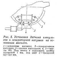 Рис. 5. Установка датчика импульсов и генераторной катушки на основании магнето