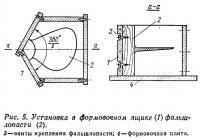 Рис. 5. Установка в формовочном ящике фальшлопасти