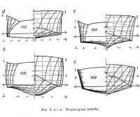 Рис. 6, а—г. Остроскулые обводы