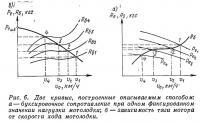 Рис. 6. Две кривые, построенные описываемым способом