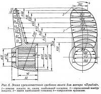 Рис. 6. Эскиз трехлопастного гребного винта для мотора «Прибой»