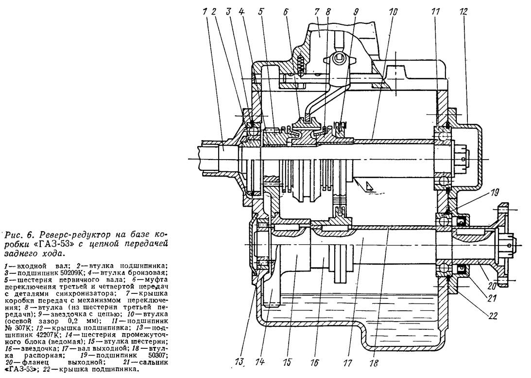 Ремонт реверс редуктора Амур М - Страница 2 - Форум водно.